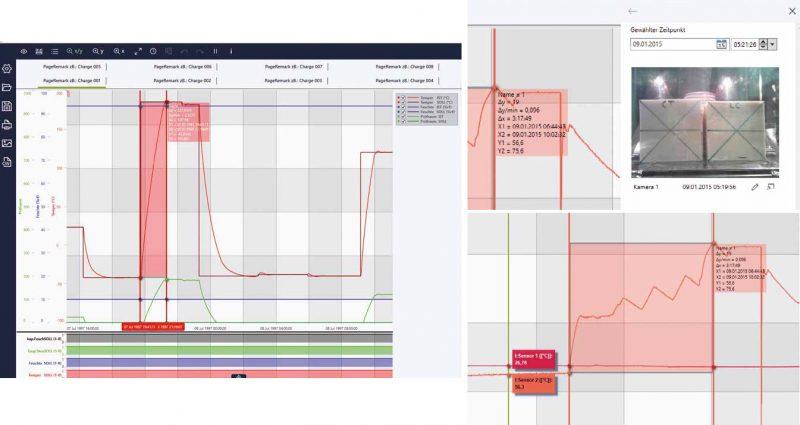 S!MPATI Software - Tallrike muligheter for testresultater.